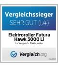 E-Scooter Hawk, Testsieger